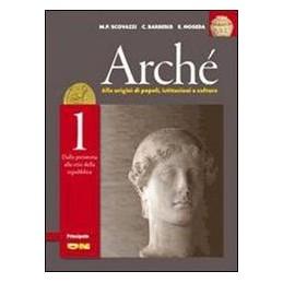 ARCHE` 1  PREISTORIA CRISI REPUBBLICA