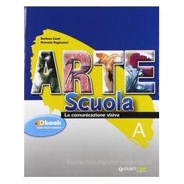 ARTESCUOLA A+B+C