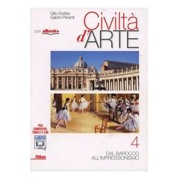 civilt-darte-4--barocco-impressionismo
