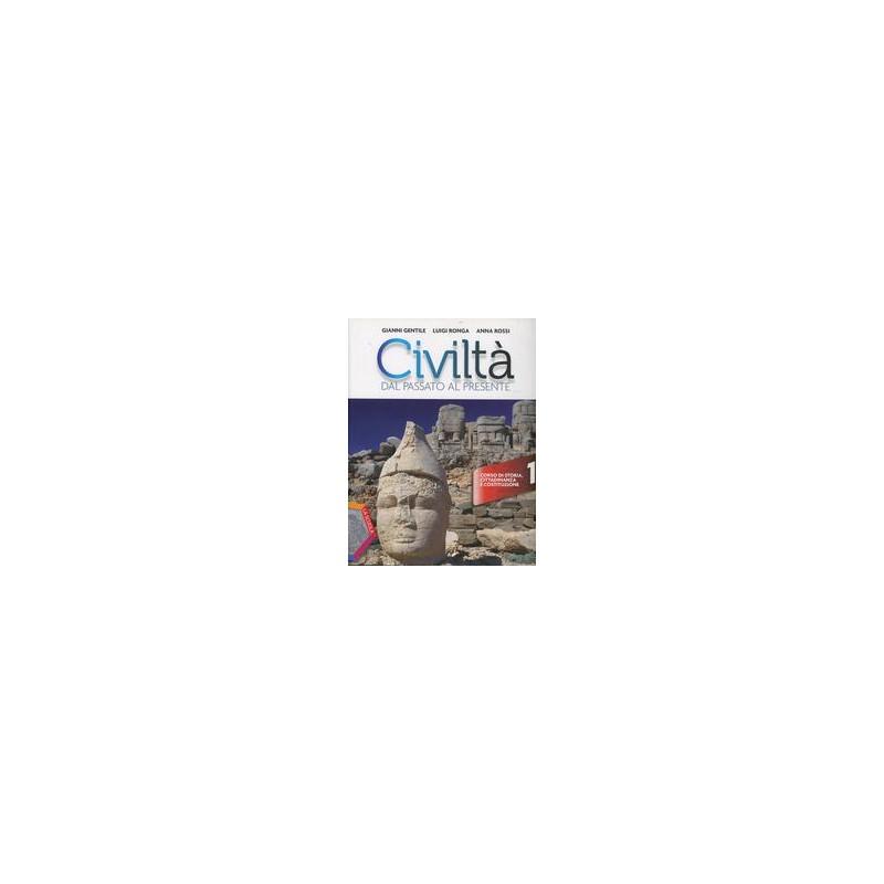 civilt-dal-passato-al-presente-1ebook