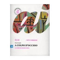 COLPO-DOCCHIO--COMUNICAZ-VISIVA