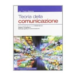 teoria-della-comunicazione