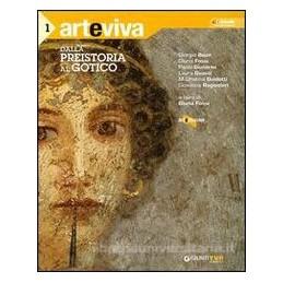 ARTEVIVA 1 +SIGNIFICATI DELL`ARTE +DVD