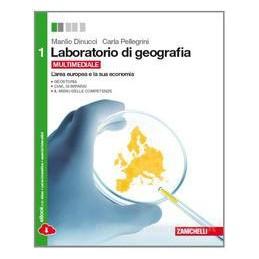 LABORATORIO DI GEOGRAFIA 1  AREA EUROPEA