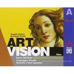 ART VISION A+B +ART LAB